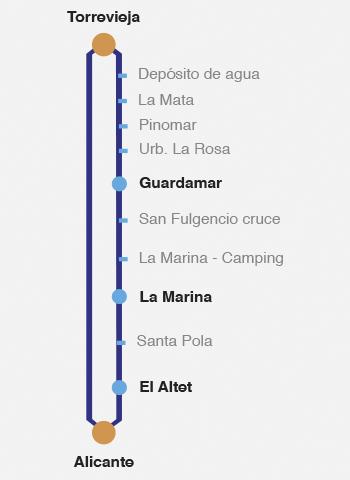 Paradas-Horario-autobus-Torrevieja-Alicante