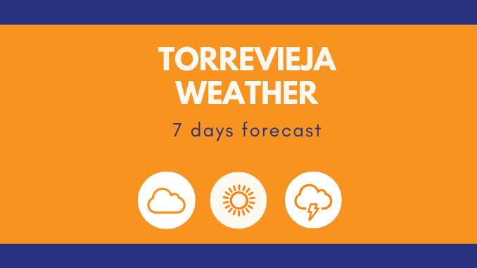 Torrevieja weather 7 days forecast
